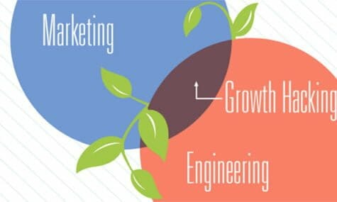 marketing tactics growth hacking article - featured on Talk19 Media website - A Quality Media & Marketing company; Affordable for Small Business