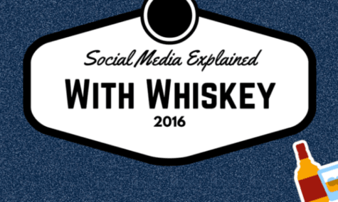 social media whiskey image - featured on Talk19 Media website - A Quality Media & Marketing company; Affordable for Small Business