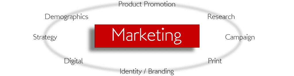 talk 19 media advertising strategies promotional campaigns